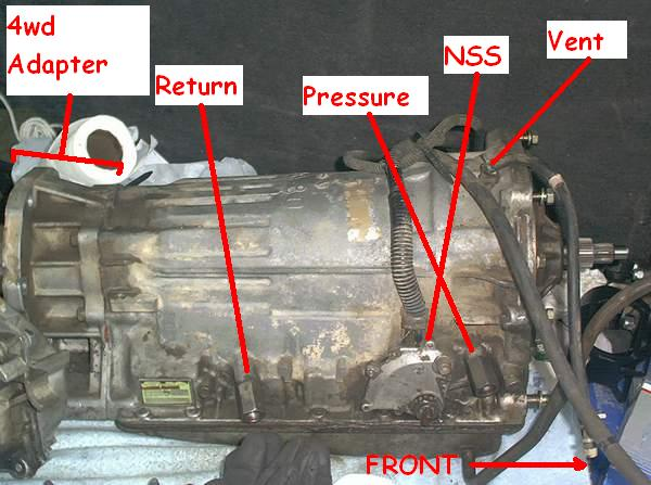 Transmission Cooler Lines  Which One Is The Return